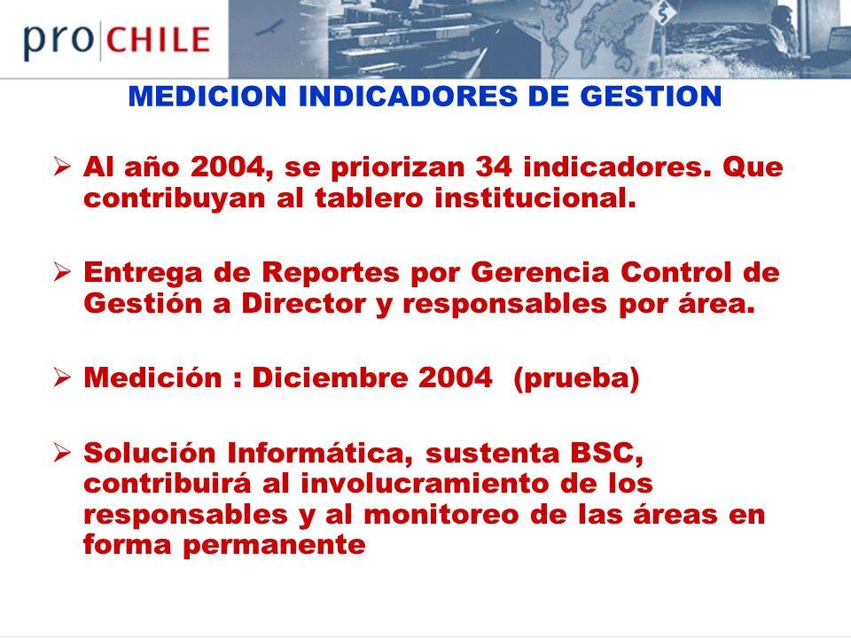 MEDICION INDICADORES DE GESTION Al año 2004, se priorizan 34 indicadores.