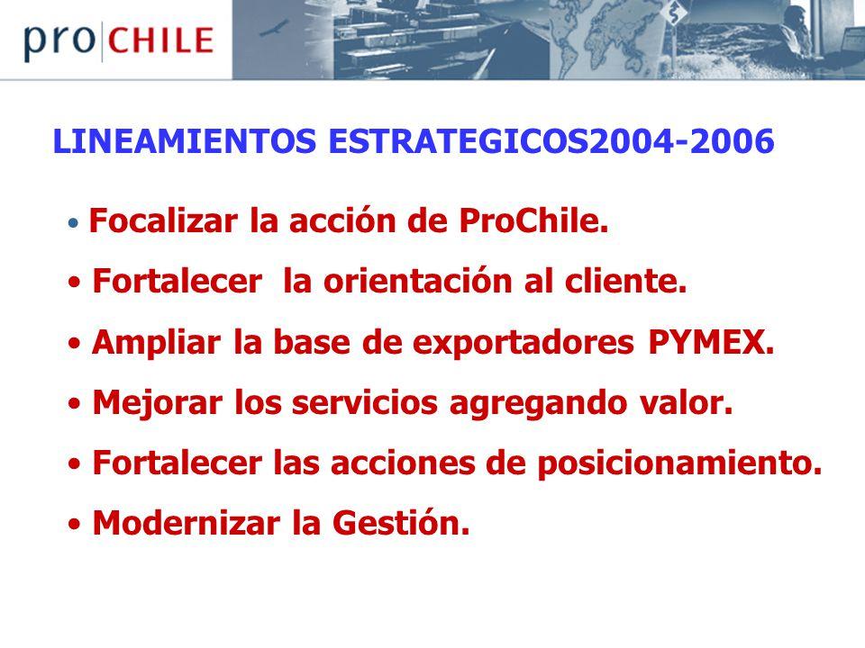 Focalizar la acción de ProChile.Fortalecer la orientación al cliente.