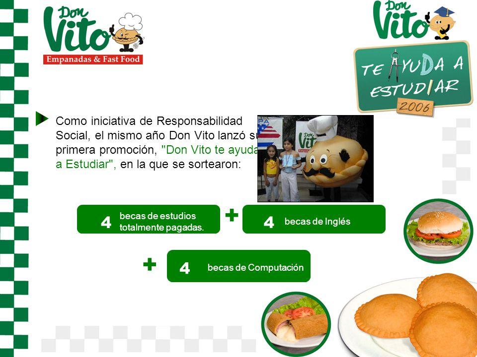 Como iniciativa de Responsabilidad Social, el mismo año Don Vito lanzó su primera promoción, Don Vito te ayuda a Estudiar , en la que se sortearon: + becas de estudios totalmente pagadas.