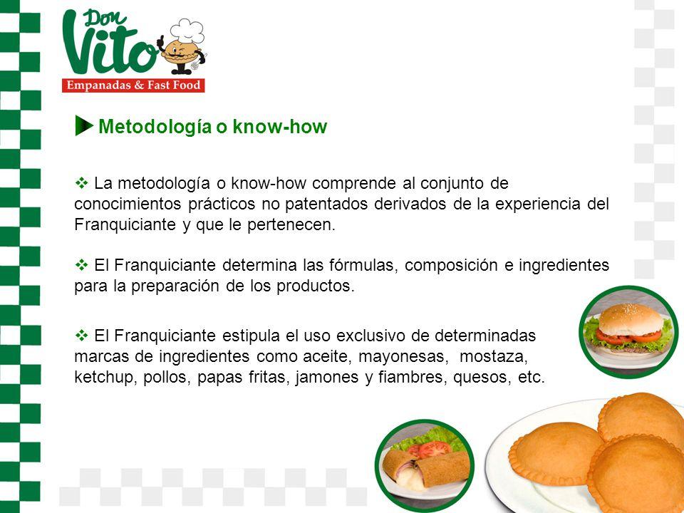 Metodología o know-how La metodología o know-how comprende al conjunto de conocimientos prácticos no patentados derivados de la experiencia del Franquiciante y que le pertenecen.