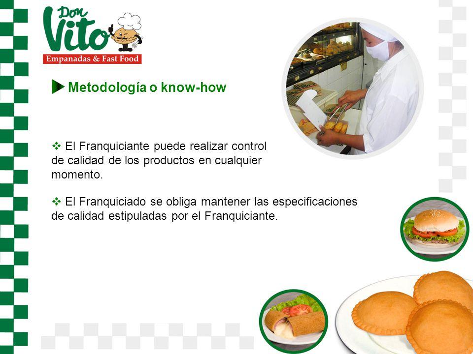Metodología o know-how El Franquiciante puede realizar control de calidad de los productos en cualquier momento.