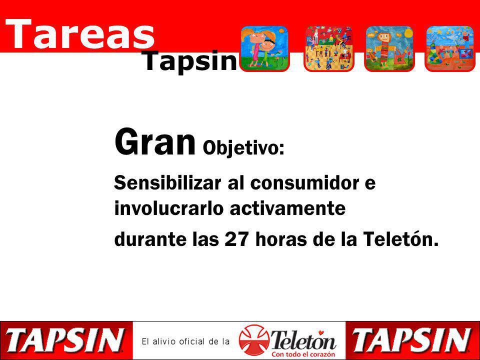 Gran Objetivo: Sensibilizar al consumidor e involucrarlo activamente durante las 27 horas de la Teletón. Tareas Tapsin