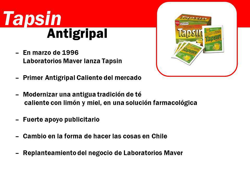 –En marzo de 1996 Laboratorios Maver lanza Tapsin –Primer Antigripal Caliente del mercado –Modernizar una antigua tradición de té caliente con limón y