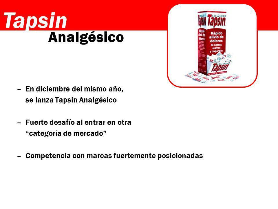 Tapsin Analgésico –En diciembre del mismo año, se lanza Tapsin Analgésico –Fuerte desafío al entrar en otra categoría de mercado –Competencia con marc