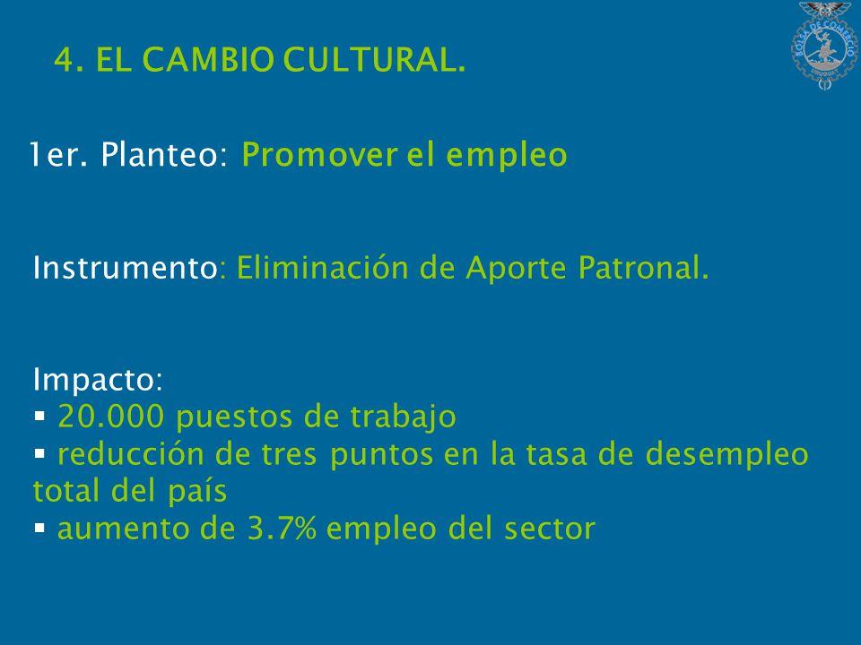4. EL CAMBIO CULTURAL. Instrumento: Eliminación de Aporte Patronal.