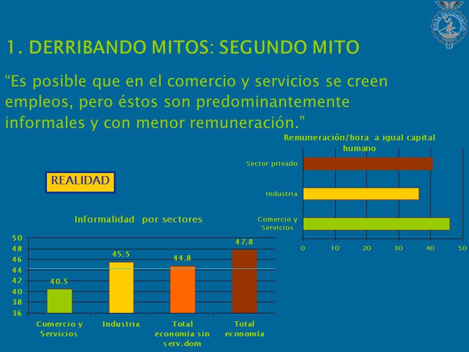 Instrumento: Comisión de Comercio y Servicios en el Parlamento: Cámara de Senadores y Cámara de Diputados.