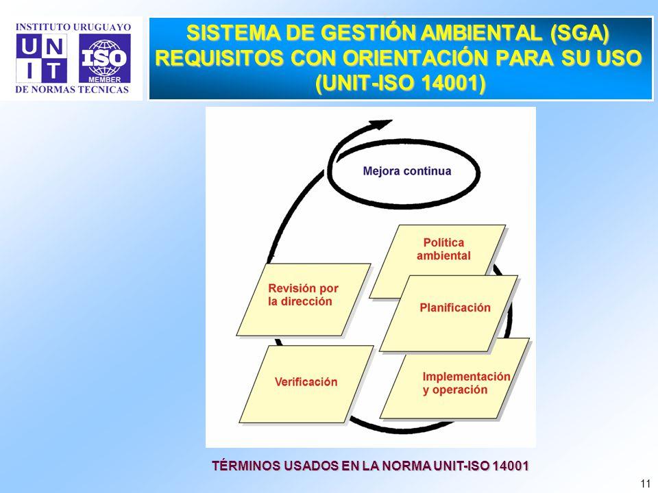 11 SISTEMA DE GESTIÓN AMBIENTAL (SGA) REQUISITOS CON ORIENTACIÓN PARA SU USO (UNIT-ISO 14001) TÉRMINOS USADOS EN LA NORMA UNIT-ISO 14001