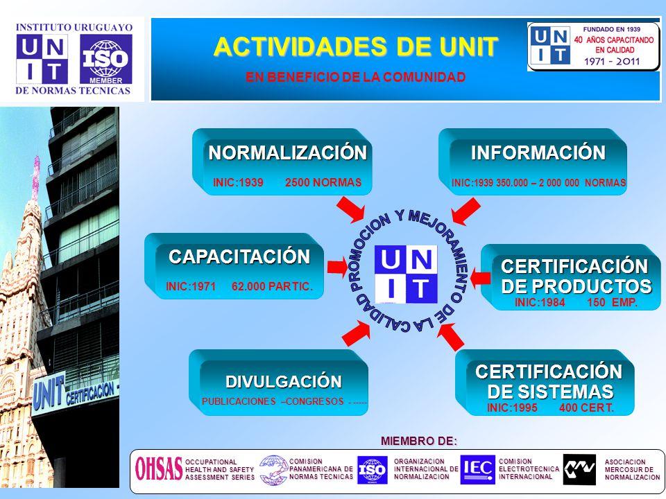 17 ACTIVIDADES DE UNIT EN BENEFICIO DE LA COMUNIDAD NORMALIZACIÓN INIC:1939 2500 NORMAS CAPACITACIÓN INIC:1971 62.000 PARTIC. DIVULGACIÓN PUBLICACIONE