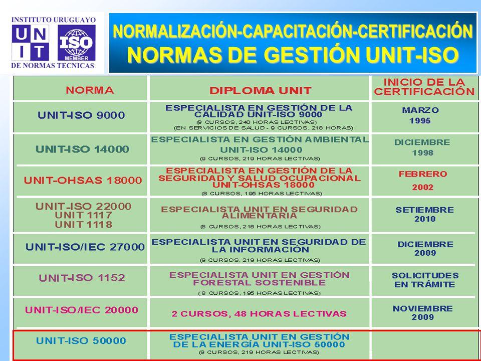 23 NORMALIZACIÓN-CAPACITACIÓN-CERTIFICACIÓN NORMAS DE GESTIÓN UNIT-ISO