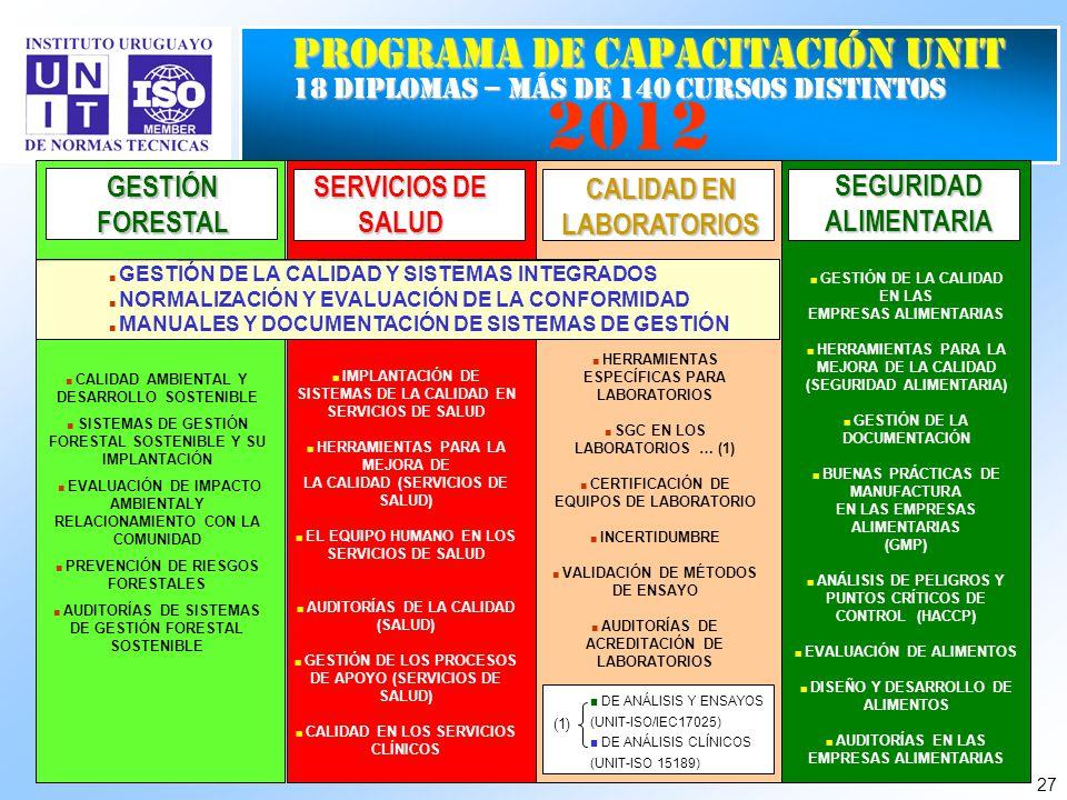27 SERVICIOS DE SALUD PROGRAMA DE CAPACITACIÓN UNIT 18 DIPLOMAS – MÁS DE 140 CURSOS DISTINTOS 2012 IMPLANTACIÓN DE SISTEMAS DE LA CALIDAD EN SERVICIOS