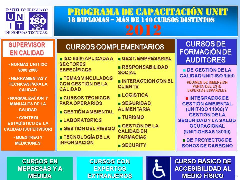 28 PROGRAMA DE CAPACITACIÓN UNIT 18 DIPLOMAS – MÁS DE 140 CURSOS DISTINTOS 2012 CURSOS COMPLEMENTARIOS ISO 9000 APLICADA A SECTORES ESPECÍFICOS ISO 90
