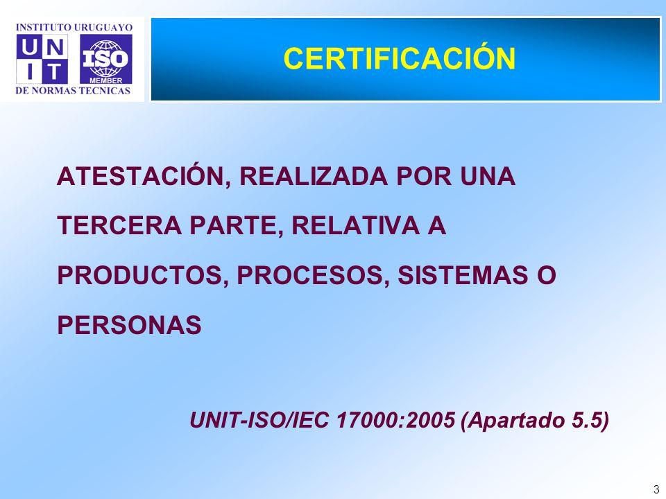 3 CERTIFICACIÓN ATESTACIÓN, REALIZADA POR UNA TERCERA PARTE, RELATIVA A PRODUCTOS, PROCESOS, SISTEMAS O PERSONAS UNIT-ISO/IEC 17000:2005 (Apartado 5.5