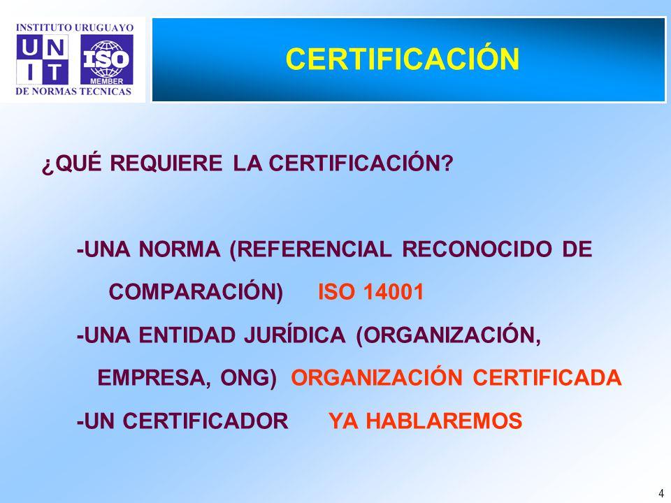 4 CERTIFICACIÓN ¿QUÉ REQUIERE LA CERTIFICACIÓN? -UNA NORMA (REFERENCIAL RECONOCIDO DE COMPARACIÓN) ISO 14001 -UNA ENTIDAD JURÍDICA (ORGANIZACIÓN, EMPR