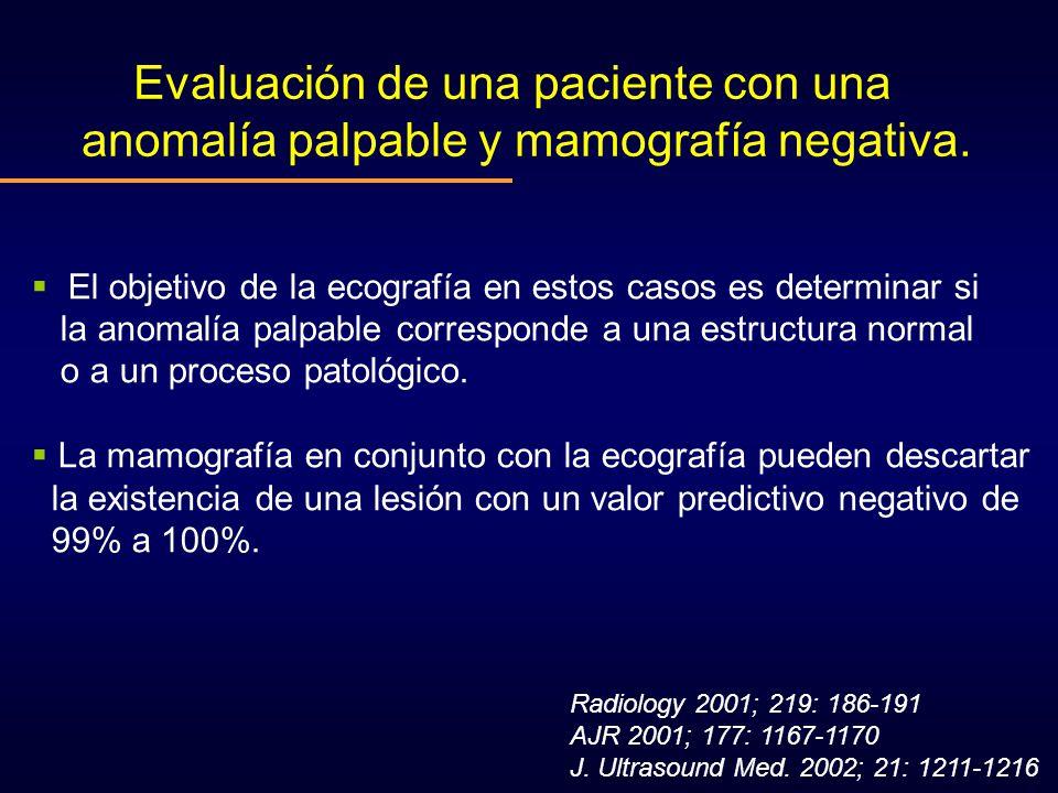 Evaluación de una paciente con una anomalía palpable y mamografía negativa. El objetivo de la ecografía en estos casos es determinar si la anomalía pa