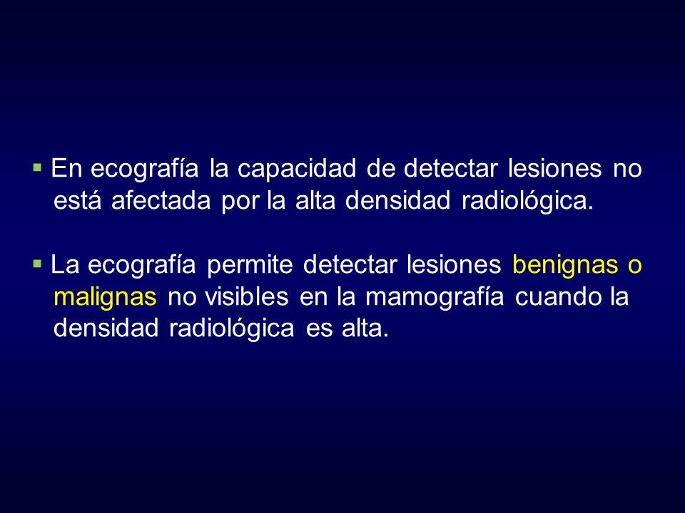En ecografía la capacidad de detectar lesiones no está afectada por la alta densidad radiológica. La ecografía permite detectar lesiones benignas o ma