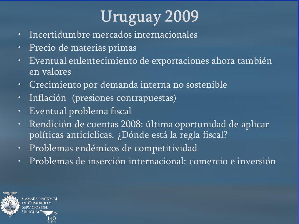 Uruguay 2009 Incertidumbre mercados internacionales Precio de materias primas Eventual enlentecimiento de exportaciones ahora también en valores Creci