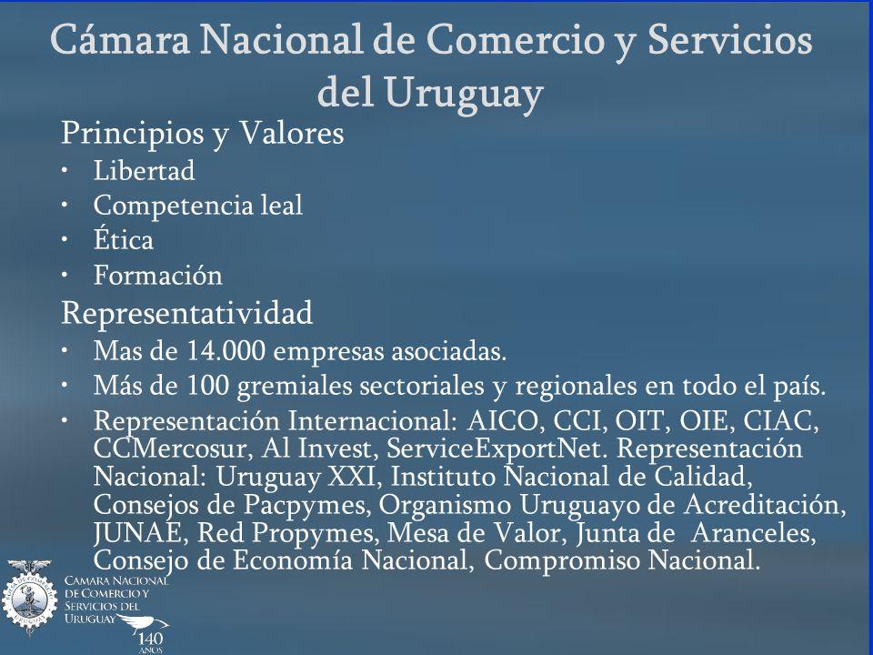 Principios y Valores Libertad Competencia leal Ética Formación Representatividad Mas de 14.000 empresas asociadas. Más de 100 gremiales sectoriales y