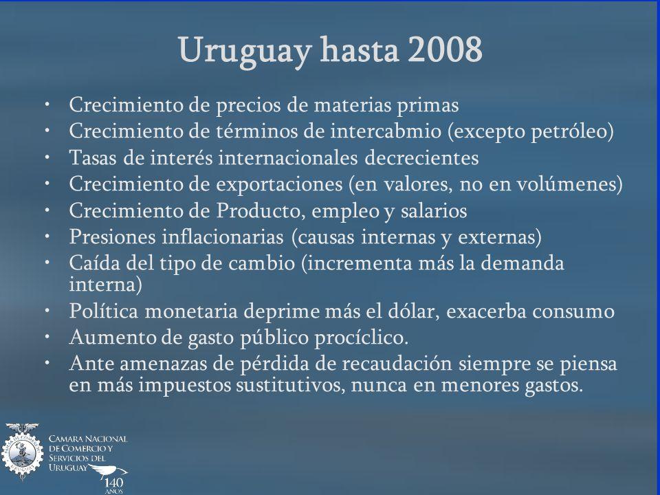 Uruguay hasta 2008 Crecimiento de precios de materias primas Crecimiento de términos de intercabmio (excepto petróleo) Tasas de interés internacionale