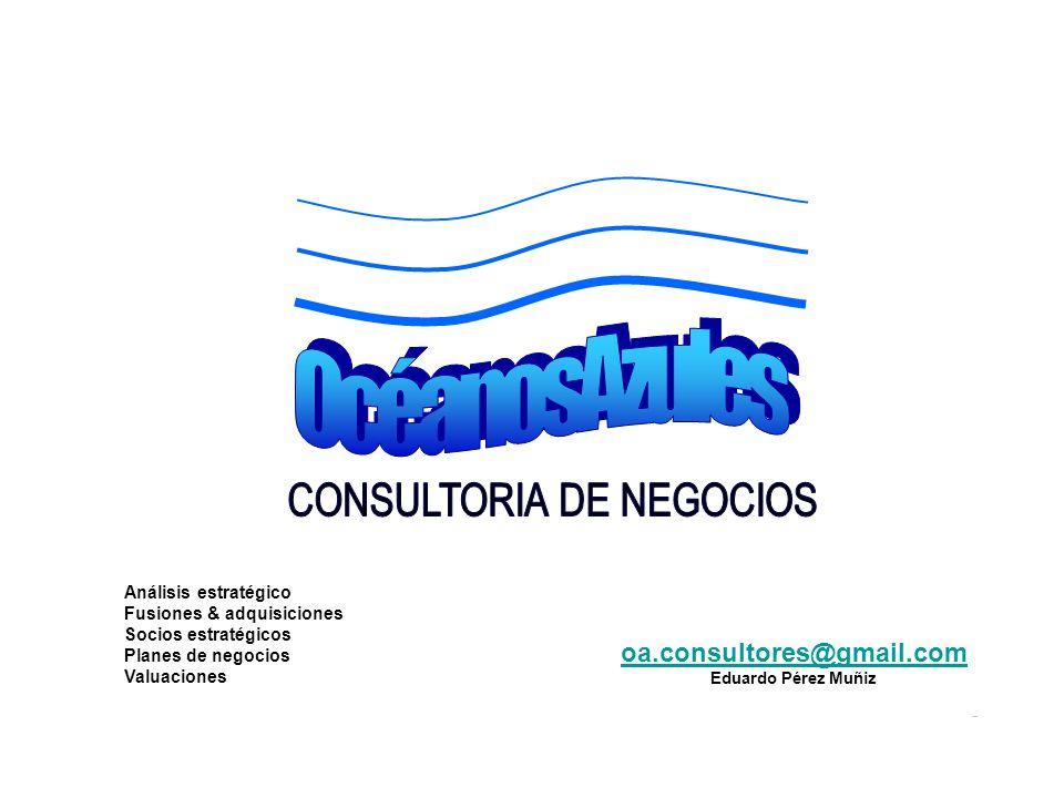 Análisis estratégico Fusiones & adquisiciones Socios estratégicos Planes de negocios Valuaciones oa.consultores@gmail.com Eduardo Pérez Muñiz