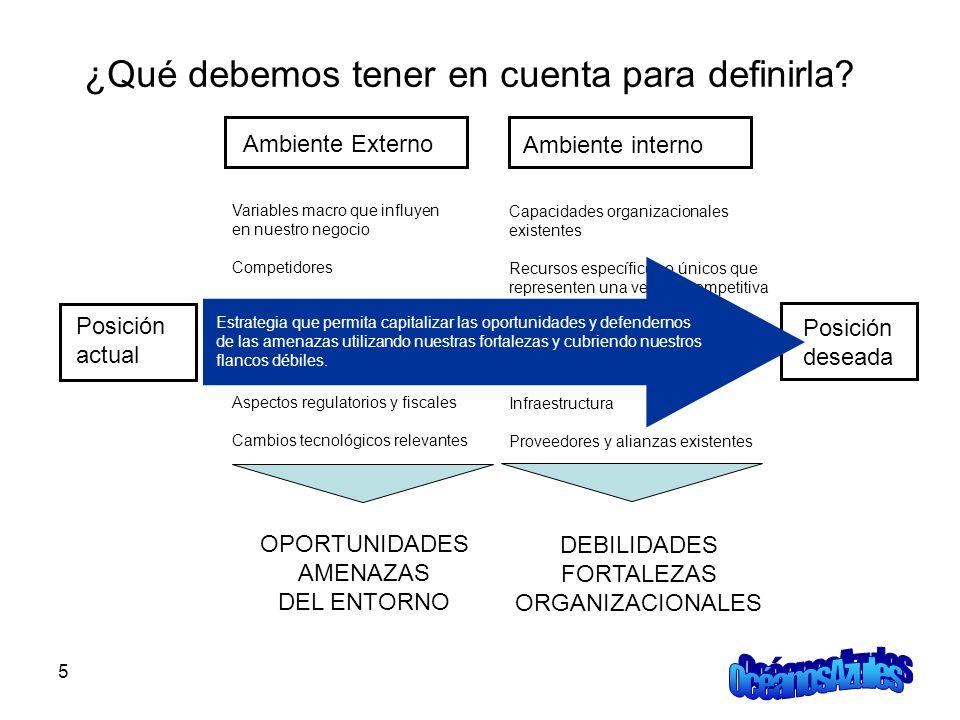 5 ¿Qué debemos tener en cuenta para definirla? Posición actual Ambiente Externo Ambiente interno Variables macro que influyen en nuestro negocio Compe