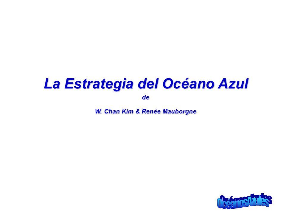 La Estrategia del Océano Azul de W. Chan Kim & Renée Mauborgne