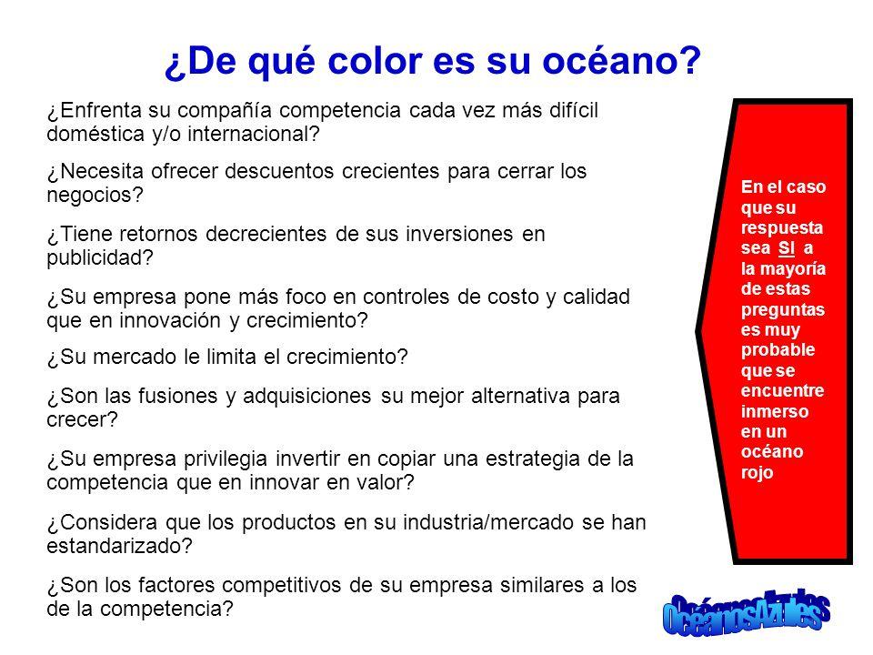 ¿De qué color es su océano? ¿Enfrenta su compañía competencia cada vez más difícil doméstica y/o internacional? ¿Necesita ofrecer descuentos creciente