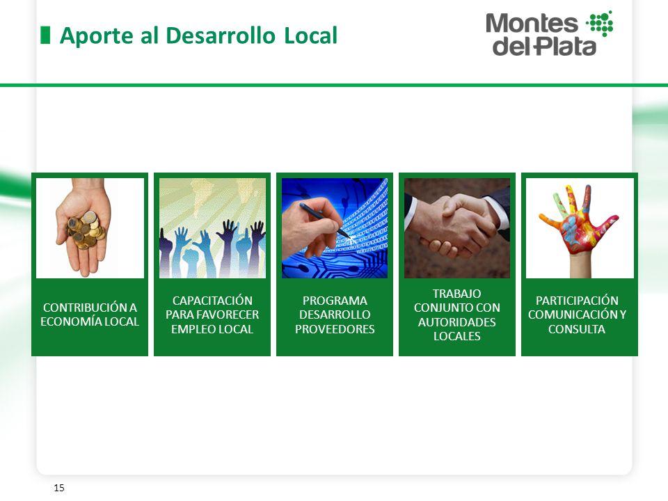 15 Aporte al Desarrollo Local CONTRIBUCIÓN A ECONOMÍA LOCAL CAPACITACIÓN PARA FAVORECER EMPLEO LOCAL PROGRAMA DESARROLLO PROVEEDORES TRABAJO CONJUNTO CON AUTORIDADES LOCALES PARTICIPACIÓN COMUNICACIÓN Y CONSULTA