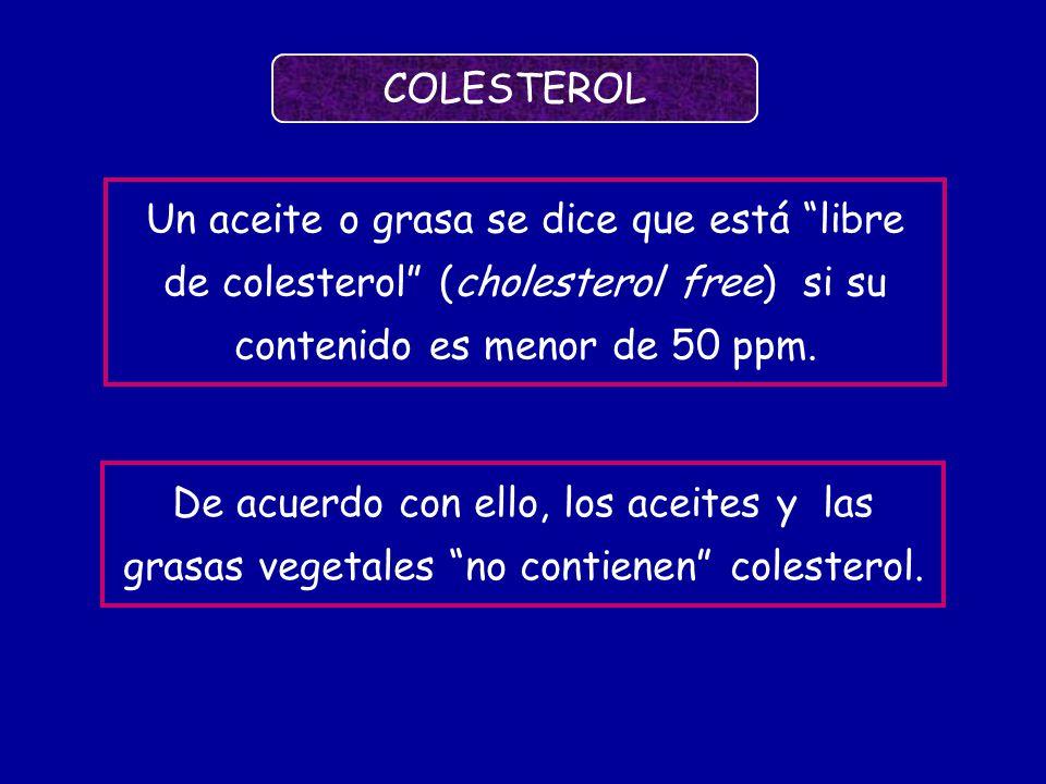 De acuerdo con ello, los aceites y las grasas vegetales no contienen colesterol. Un aceite o grasa se dice que está libre de colesterol (cholesterol f