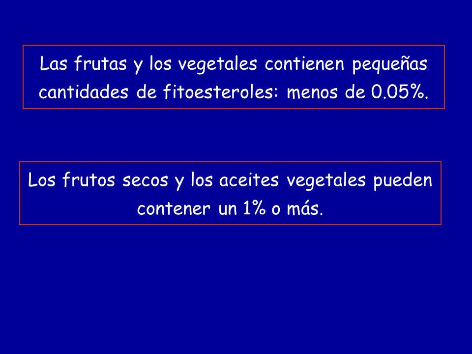 Las frutas y los vegetales contienen pequeñas cantidades de fitoesteroles: menos de 0.05%. Los frutos secos y los aceites vegetales pueden contener un