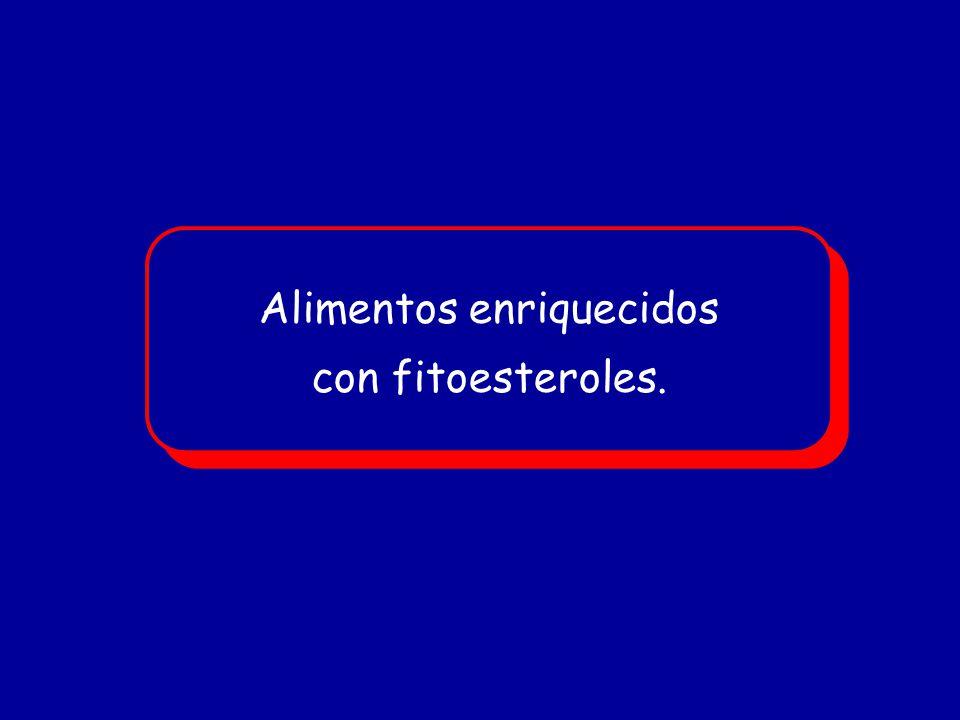 Alimentos enriquecidos con fitoesteroles. Alimentos enriquecidos con fitoesteroles.