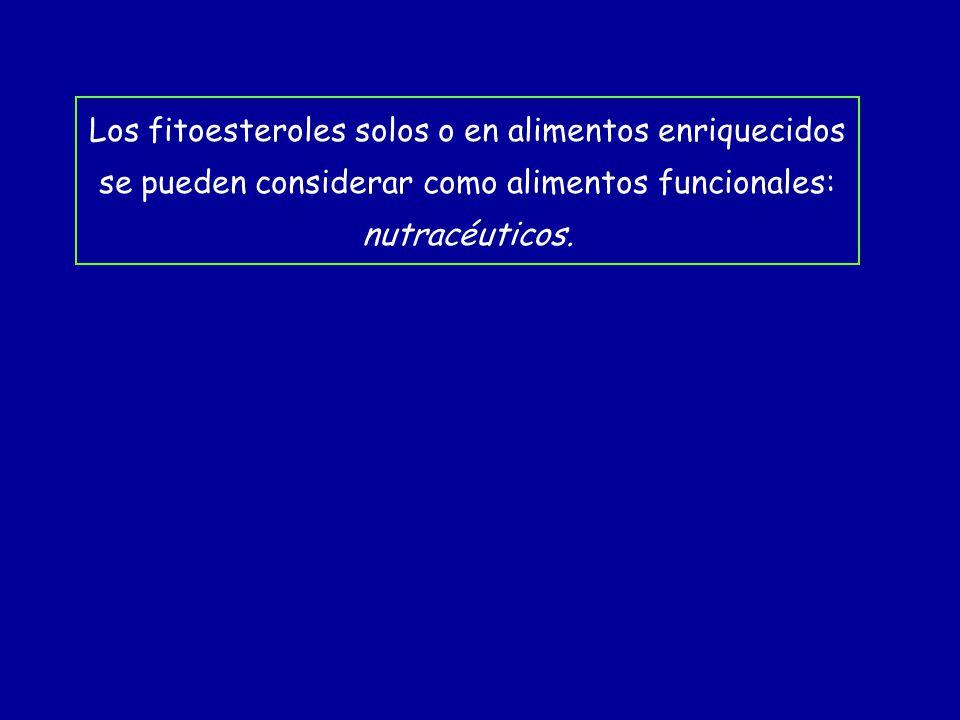 Los fitoesteroles solos o en alimentos enriquecidos se pueden considerar como alimentos funcionales: nutracéuticos.