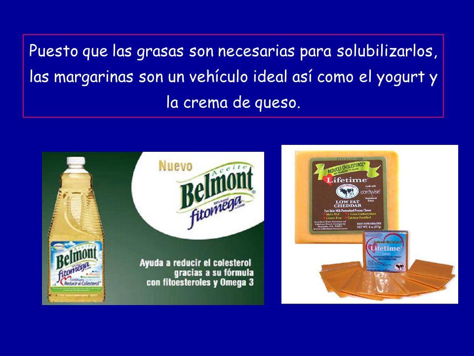 Puesto que las grasas son necesarias para solubilizarlos, las margarinas son un vehículo ideal así como el yogurt y la crema de queso.