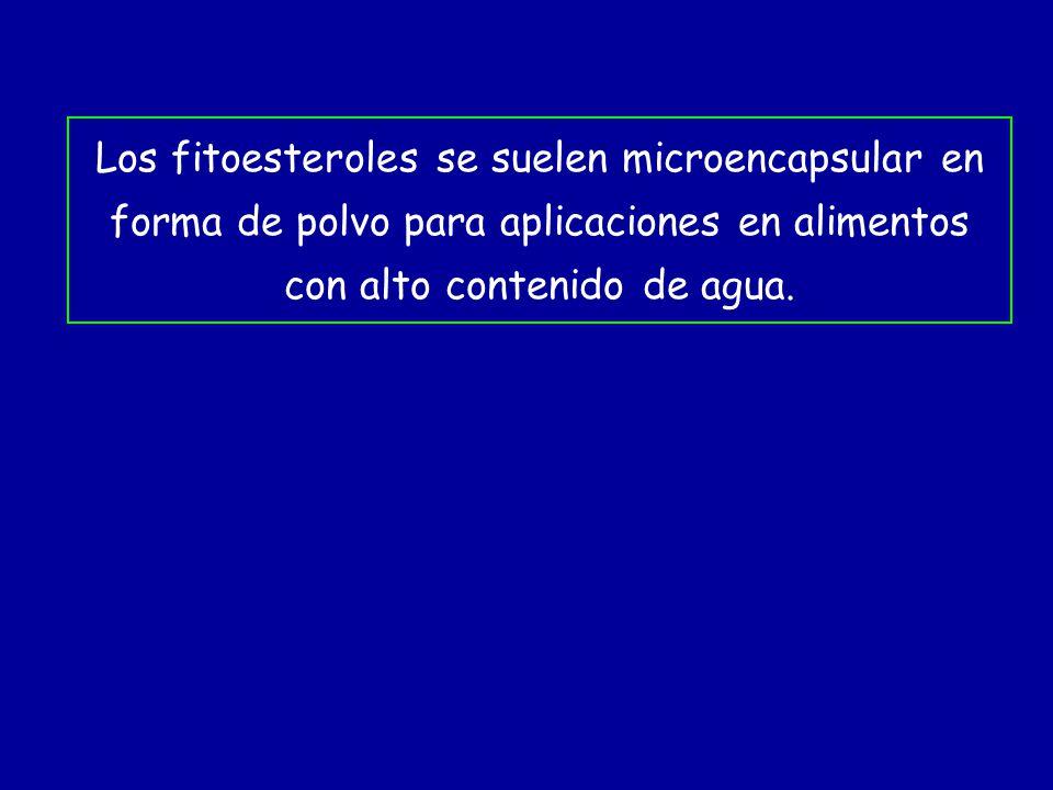 Los fitoesteroles se suelen microencapsular en forma de polvo para aplicaciones en alimentos con alto contenido de agua.