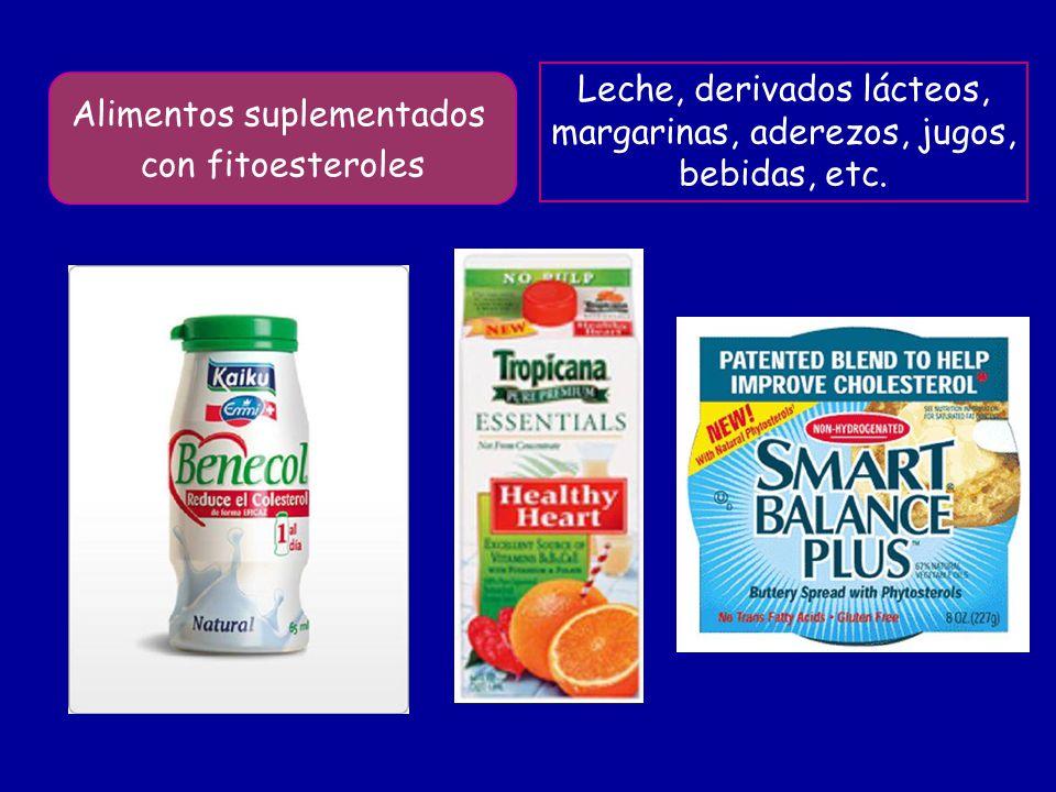 Alimentos suplementados con fitoesteroles Leche, derivados lácteos, margarinas, aderezos, jugos, bebidas, etc.