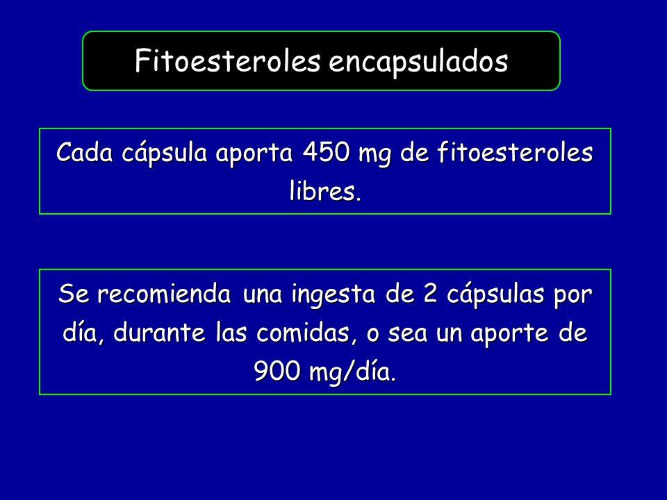 Cada cápsula aporta 450 mg de fitoesteroles libres. Se recomienda una ingesta de 2 cápsulas por día, durante las comidas, o sea un aporte de 900 mg/dí