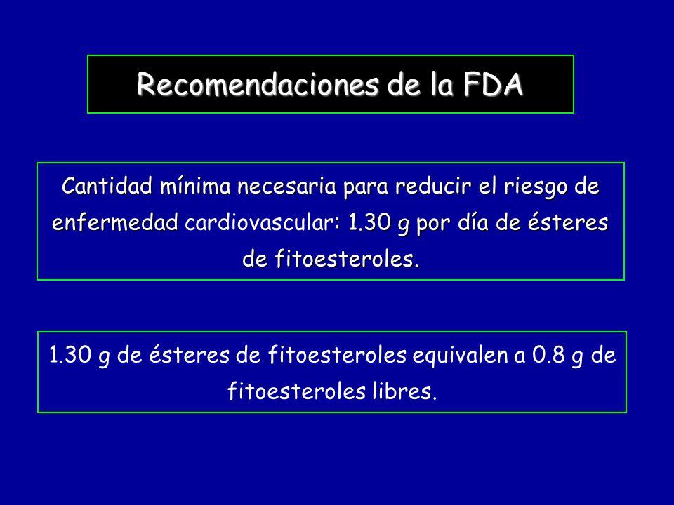 Recomendaciones de la FDA Cantidad mínima necesaria para reducir el riesgo de enfermedad : 1.30 g por día de ésteres de fitoesteroles. Cantidad mínima
