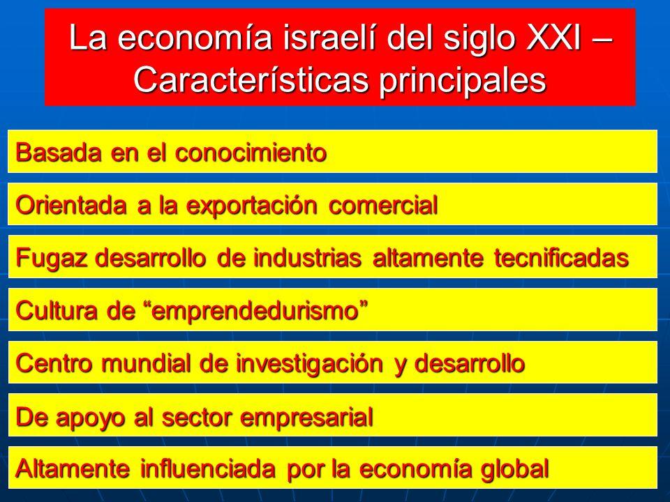 La economía israelí del siglo XXI – Características principales Orientada a la exportación comercial Basada en el conocimiento Fugaz desarrollo de ind