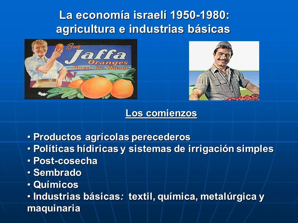 La economía israelí 1950-1980: La economía israelí 1950-1980: agricultura e industrias básicas agricultura e industrias básicas Los comienzos Producto