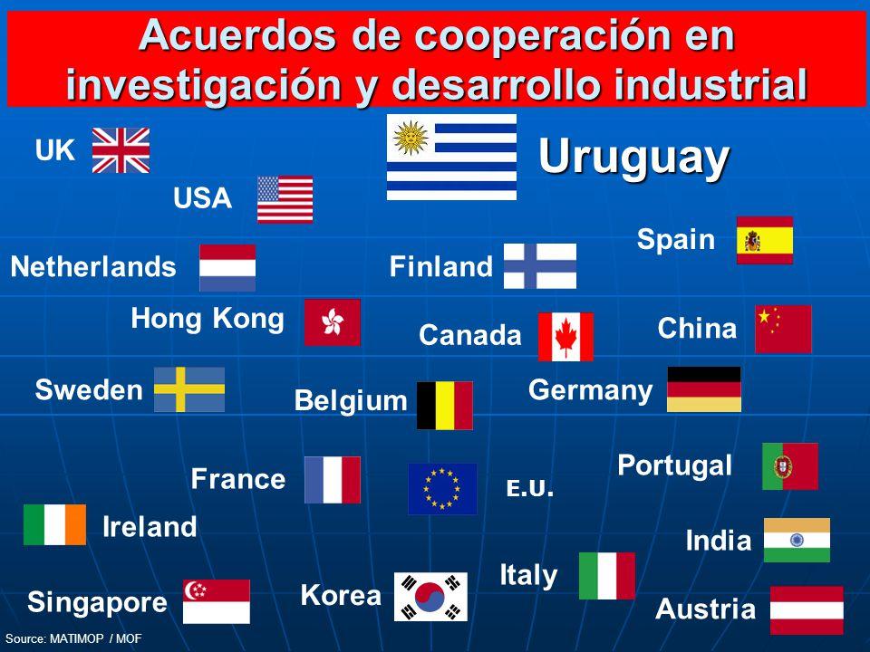 Belgium Canada China France Hong Kong Italy Netherlands Portugal Spain UK USA Singapore Sweden Finland Germany India Austria Korea E.U.