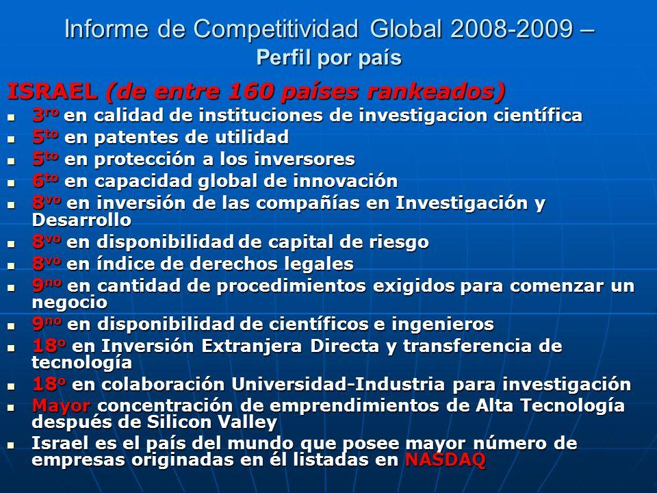 Informe de Competitividad Global 2008-2009 – Perfil por país ISRAEL (de entre 160 países rankeados) 3 ro en calidad de instituciones de investigacion