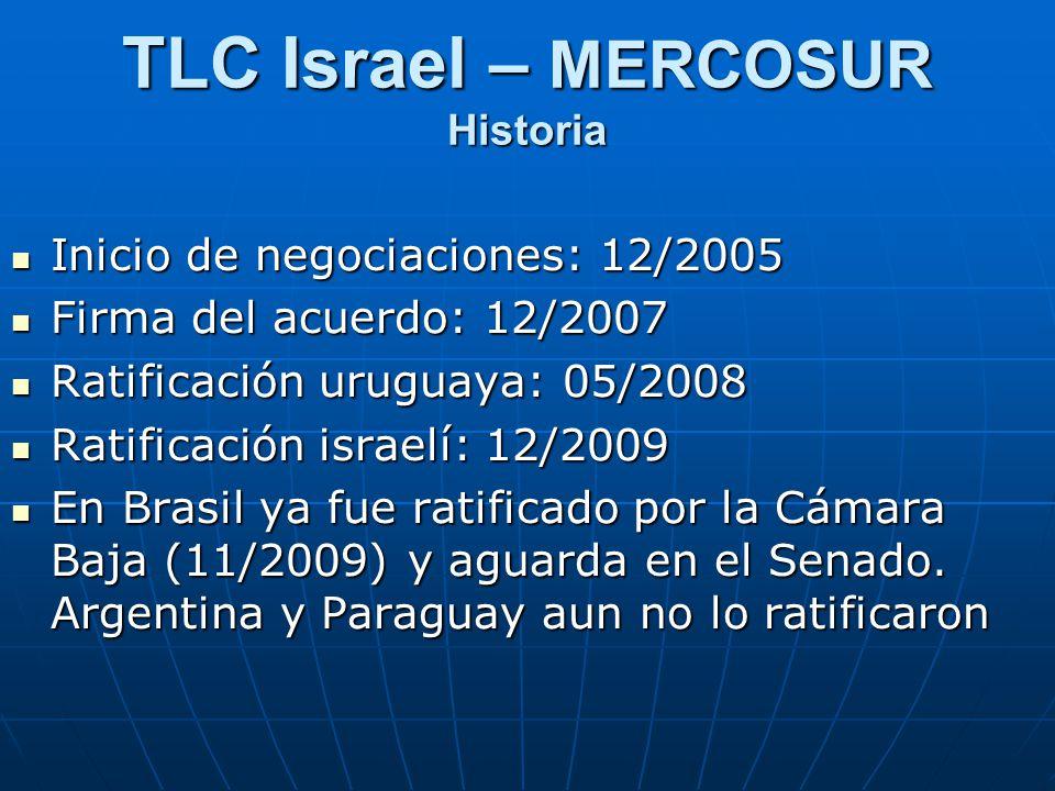 TLC Israel – MERCOSUR Historia Inicio de negociaciones: 12/2005 Inicio de negociaciones: 12/2005 Firma del acuerdo: 12/2007 Firma del acuerdo: 12/2007 Ratificación uruguaya: 05/2008 Ratificación uruguaya: 05/2008 Ratificación israelí: 12/2009 Ratificación israelí: 12/2009 En Brasil ya fue ratificado por la Cámara Baja (11/2009) y aguarda en el Senado.