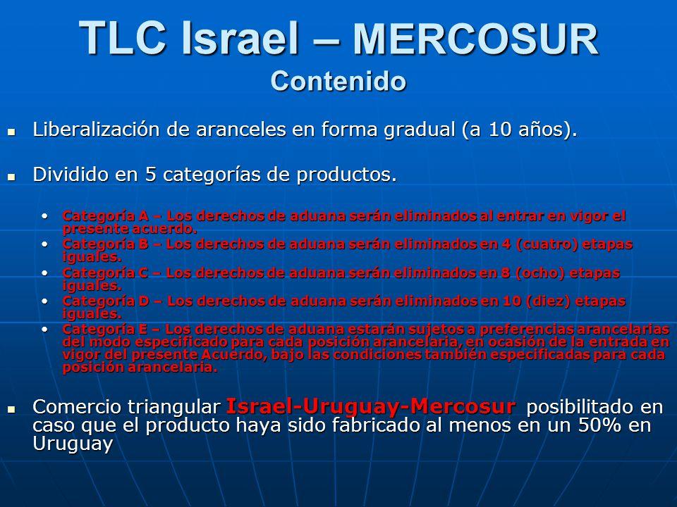 TLC Israel – MERCOSUR Contenido Liberalización de aranceles en forma gradual (a 10 años). Liberalización de aranceles en forma gradual (a 10 años). Di