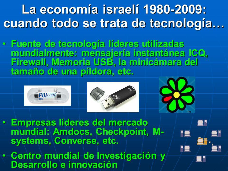 La economía israelí 1980-2009: cuando todo se trata de tecnología… Fuente de tecnología líderes utilizadas mundialmente: mensajería instantánea ICQ, Firewall, Memoria USB, la minicámara del tamaño de una píldora, etc.Fuente de tecnología líderes utilizadas mundialmente: mensajería instantánea ICQ, Firewall, Memoria USB, la minicámara del tamaño de una píldora, etc.
