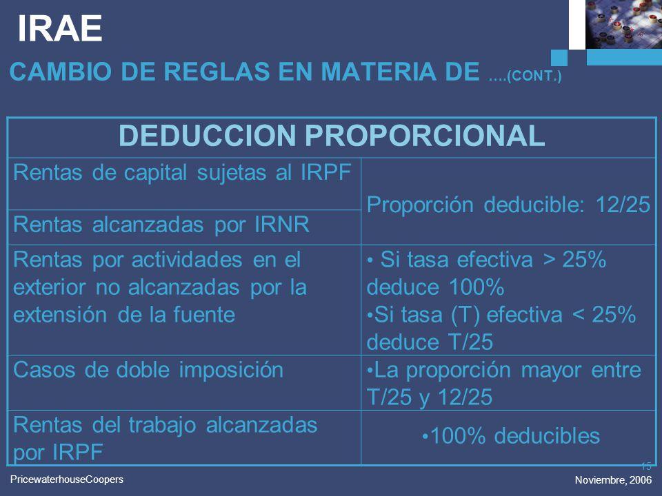 PricewaterhouseCoopers Noviembre, 2006 15 IRAE CAMBIO DE REGLAS EN MATERIA DE ….(CONT.) DEDUCCION PROPORCIONAL Rentas de capital sujetas al IRPF Propo
