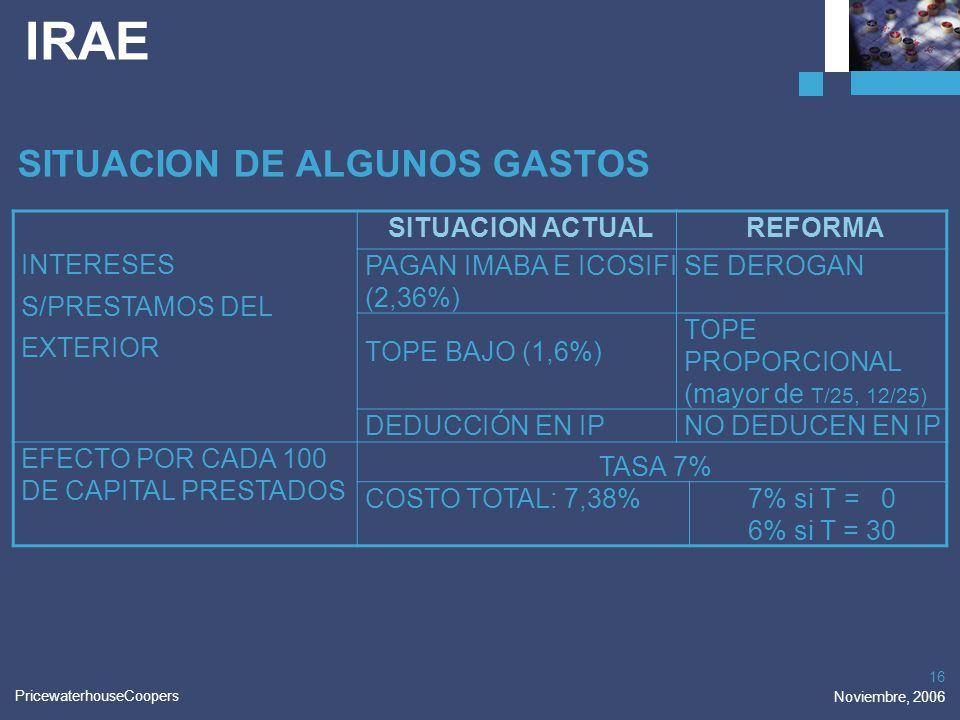 PricewaterhouseCoopers Noviembre, 2006 16 IRAE SITUACION DE ALGUNOS GASTOS INTERESES S/PRESTAMOS DEL EXTERIOR SITUACION ACTUALREFORMA PAGAN IMABA E IC