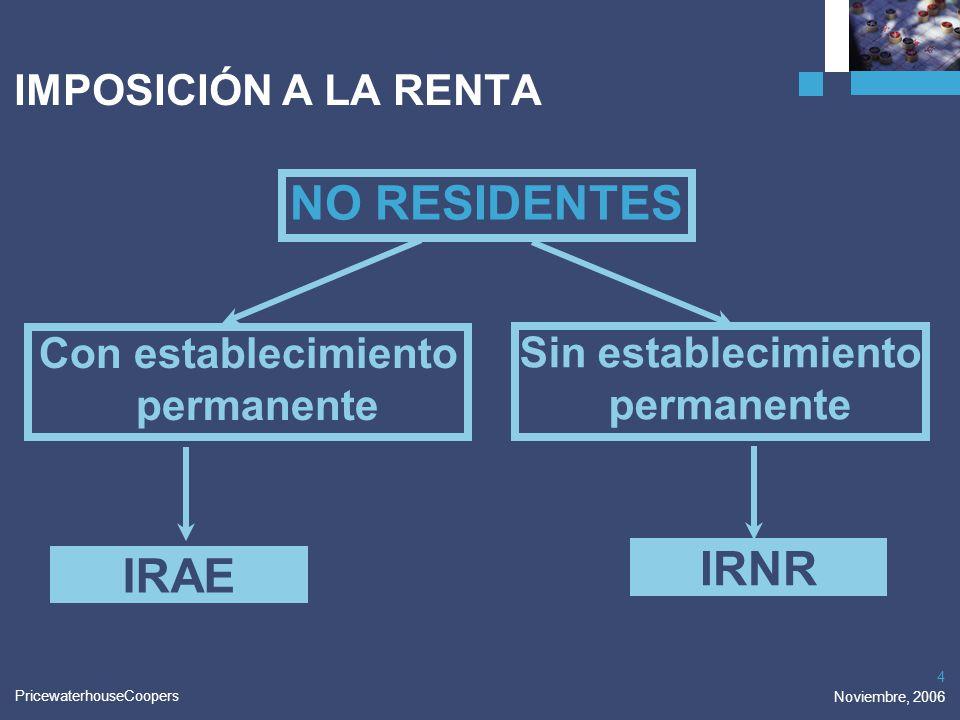 PricewaterhouseCoopers Noviembre, 2006 4 IMPOSICIÓN A LA RENTA NO RESIDENTES Con establecimiento permanente Sin establecimiento permanente IRAE IRNR