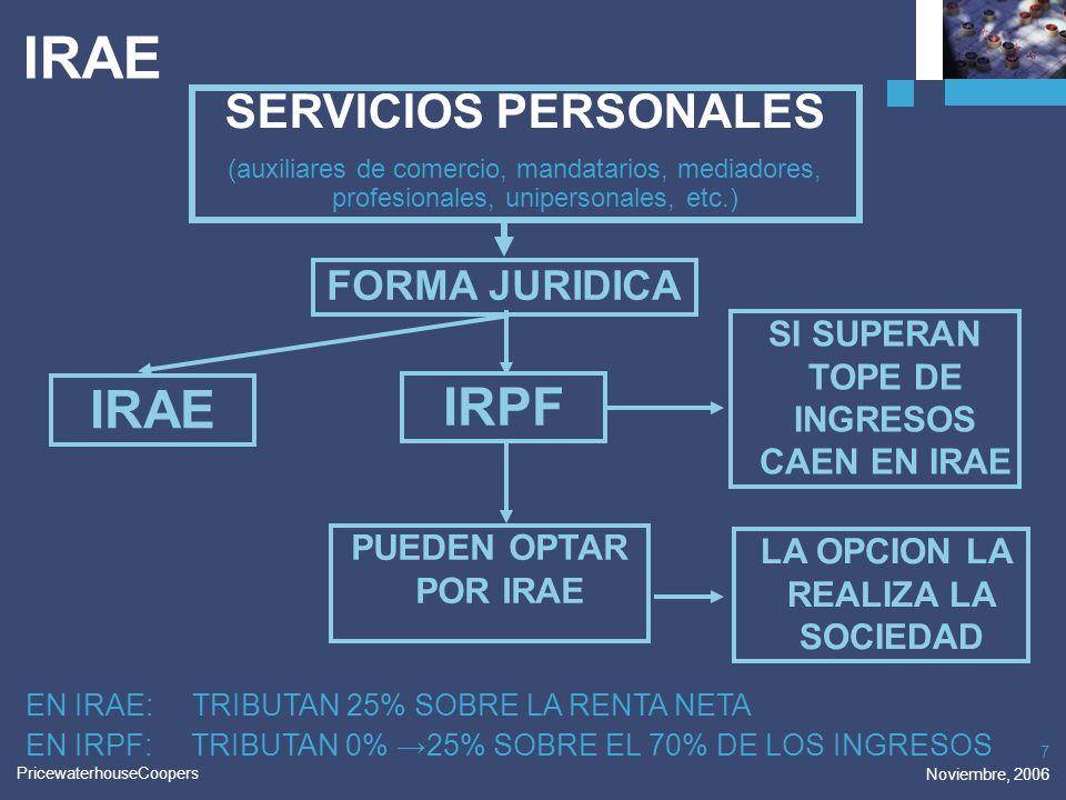 PricewaterhouseCoopers Noviembre, 2006 7 IRAE SERVICIOS PERSONALES (auxiliares de comercio, mandatarios, mediadores, profesionales, unipersonales, etc
