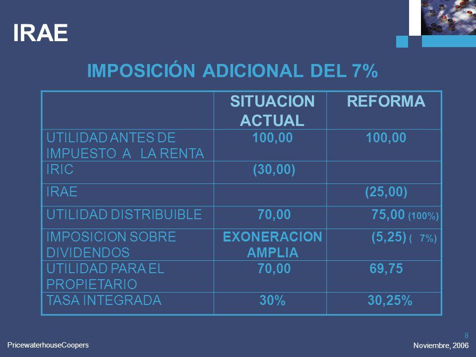 PricewaterhouseCoopers Noviembre, 2006 8 IRAE SITUACION ACTUAL REFORMA UTILIDAD ANTES DE IMPUESTO A LA RENTA 100,00 IRIC (30,00) IRAE(25,00) UTILIDAD