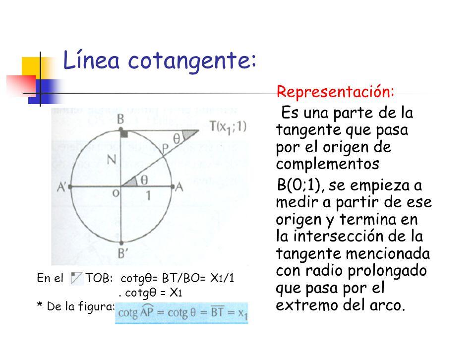 Línea cotangente: Representación: Es una parte de la tangente que pasa por el origen de complementos B(0;1), se empieza a medir a partir de ese origen