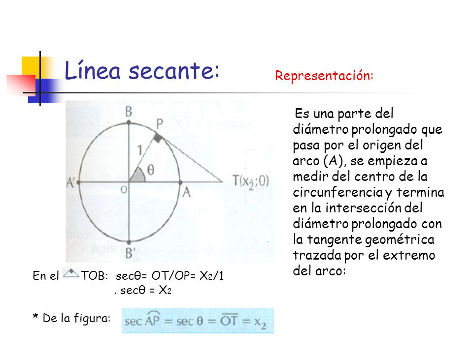 Línea secante: Representación: Es una parte del diámetro prolongado que pasa por el origen del arco (A), se empieza a medir del centro de la circunfer